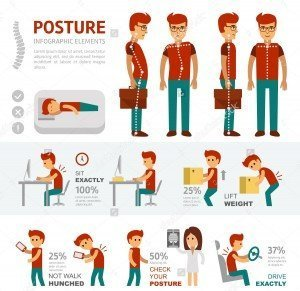 stock-vector-posture-infographic-elements-people-with-back-pain-go-to-the-doctor-and-treat-scoliosis-smooth-310088123