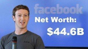 Mark Zuckerberg 2016